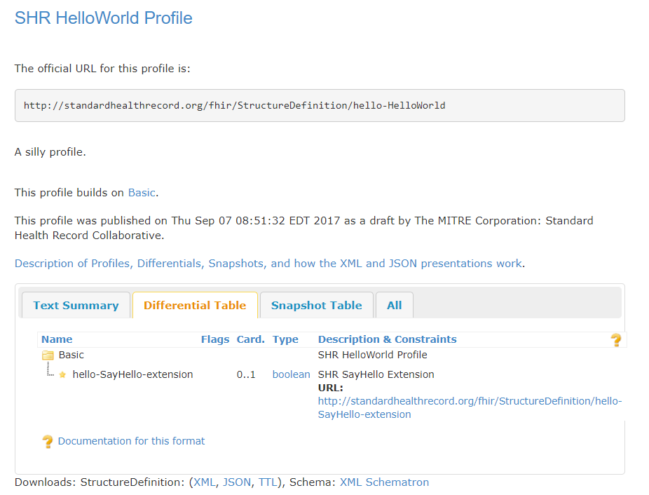Hello, World FHIR Profile